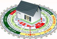 Principles of feng shui basic construction of housing